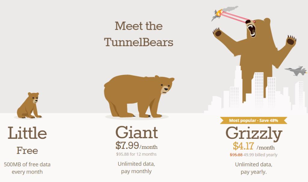 TunnelBear: Prezzi e abbonamenti