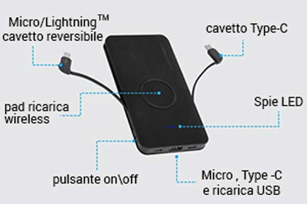 chargehubgo+ caratteristiche