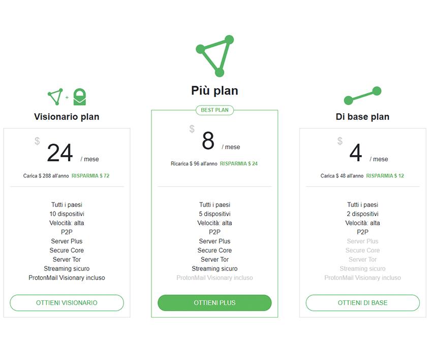 protonvpn-free-e-versioni-a-pagamento
