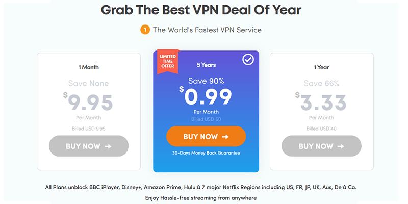 ivacy-vpn-prezzi