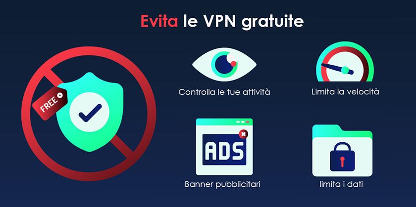 evitare la VPN gratuita