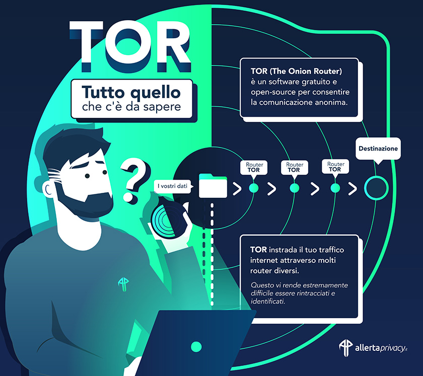 TOR infographic