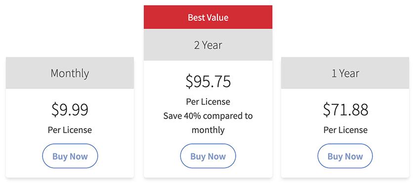 sitelock prezzo
